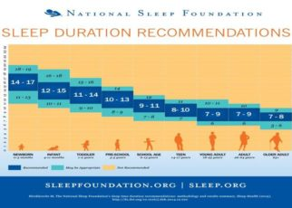 quanto dormono bambini